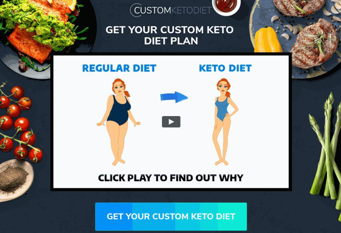 Image result for custom keto diet